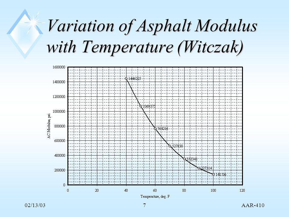 AAR-410 02/13/037 Variation of Asphalt Modulus with Temperature (Witczak)