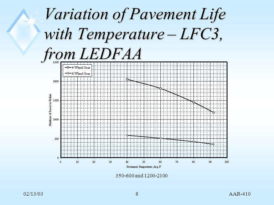 AAR-410 02/13/038 Variation of Pavement Life with Temperature – LFC3, from LEDFAA 350-600 and 1200-2100