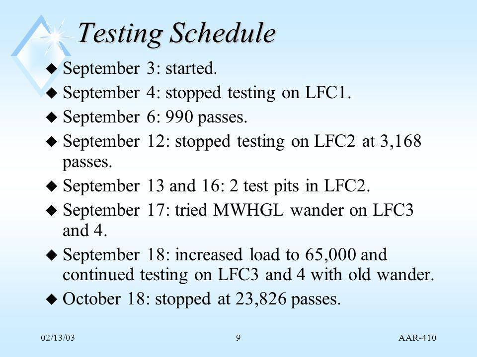 AAR-410 02/13/039 Testing Schedule u September 3: started.