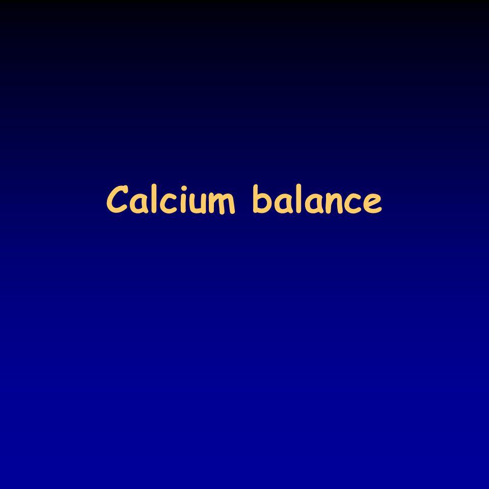 Calcium balance