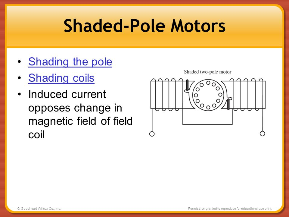 © Goodheart-Willcox Co., Inc.Permission granted to reproduce for educational use only. Shaded-Pole Motors Shading the pole Shading coils Induced curre