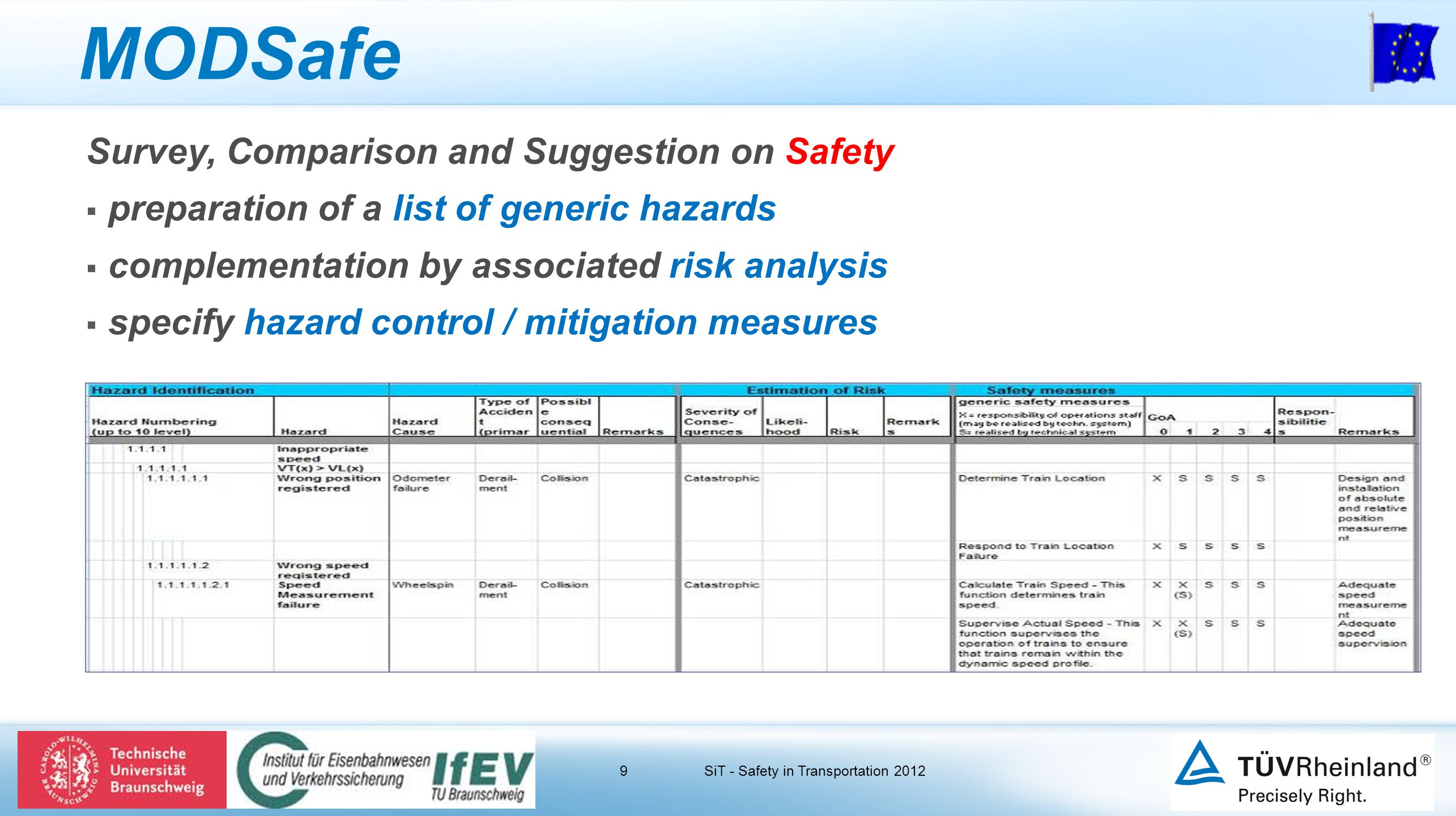 9 MODSafe Survey, Comparison and Suggestion on Safety  preparation of a list of generic hazards  complementation by associated risk analysis  specify hazard control / mitigation measures SiT - Safety in Transportation 2012