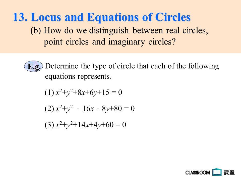 Determine the type of circle that each of the following (2) x 2 +y 2 - 16x - 8y+80 = 0 (1) x 2 +y 2 +8x+6y+15 = 0 (3) x 2 +y 2 +14x+4y+60 = 0 equation