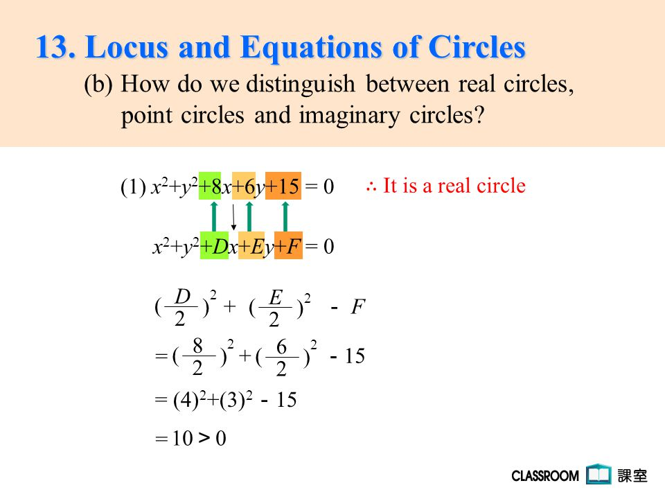 x 2 +y 2 +Dx+Ey+F = 0 E 2 ( ) 2 + - F D 2 ( ) 2 10 = 0 > ∴ It is a real circle (1) x 2 +y 2 +8x+6y+15 = 0 13.