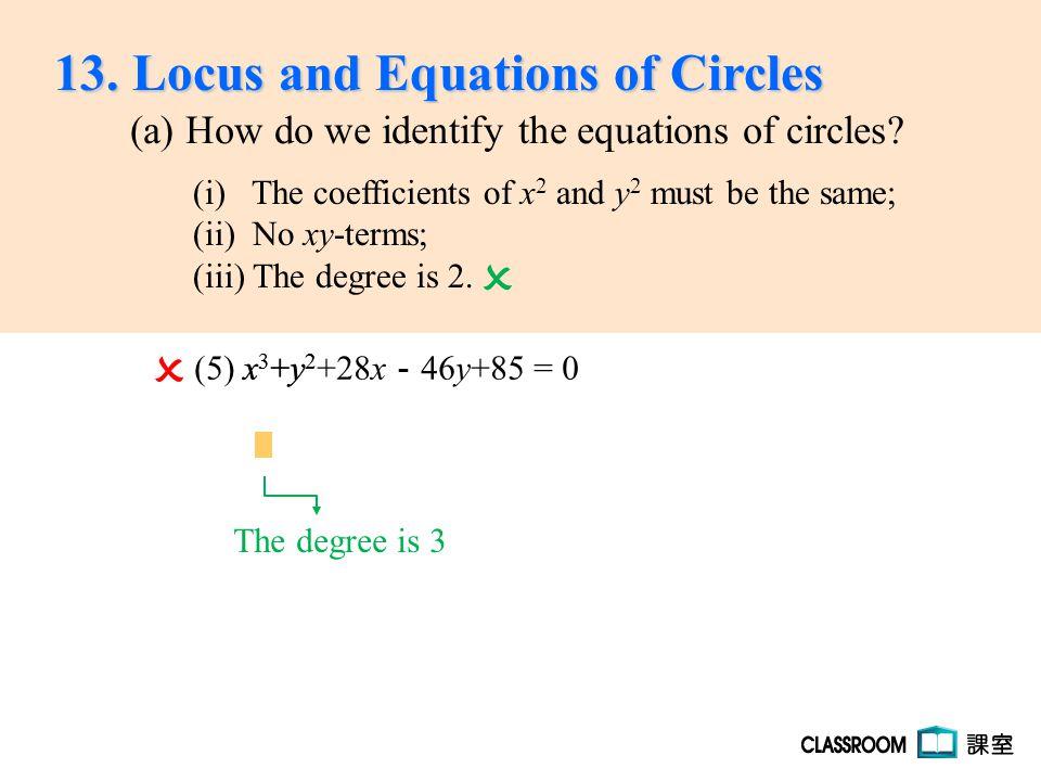  (5) x 3 +y 2 +28x - 46y+85 = 0 x3+y2x3+y2 The degree is 3  13.