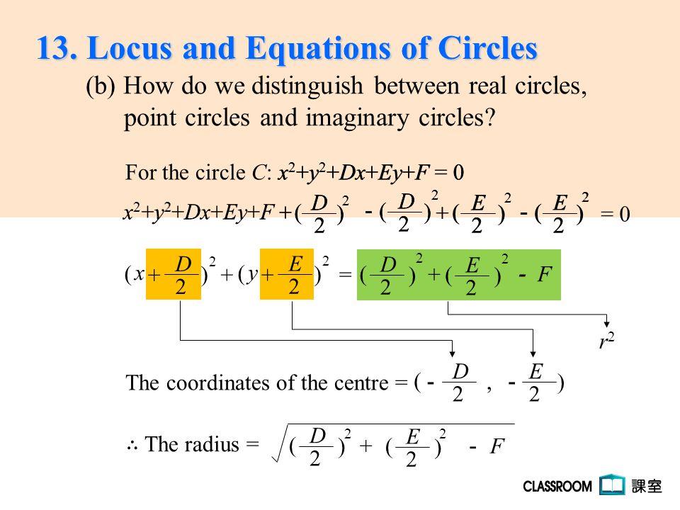 x 2 +y 2 +Dx+Ey+F+y2+y2 E 2 ( ) 2 + y + For the circle C: x 2 +y 2 +Dx+Ey+F = 0 (b) How do we distinguish between real circles, point circles and imaginary circles.