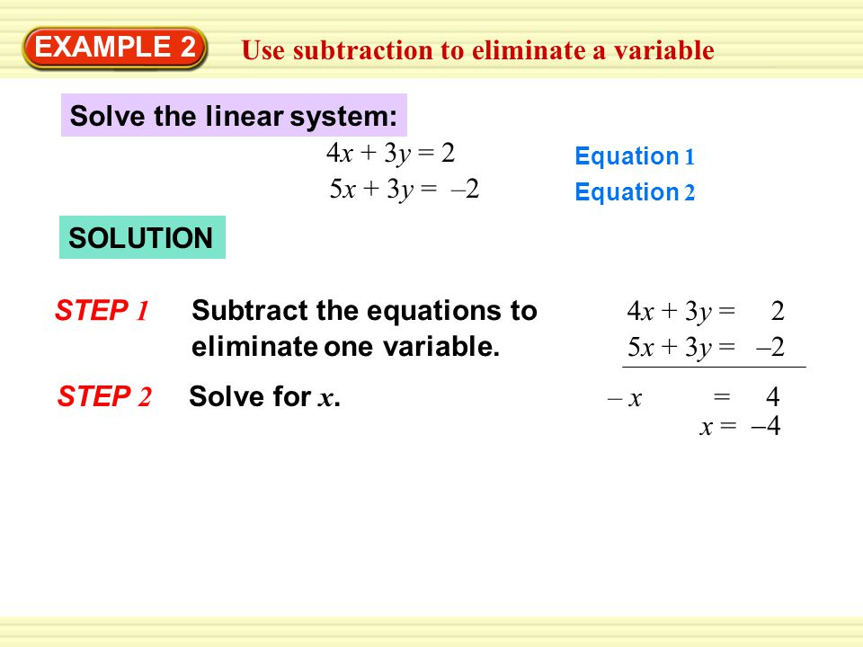 Use subtraction to eliminate a variable EXAMPLE 2 Solve the linear system: 4x + 3y = 2 Equation 1 5x + 3y = –2 Equation 2 SOLUTION Subtract the equati