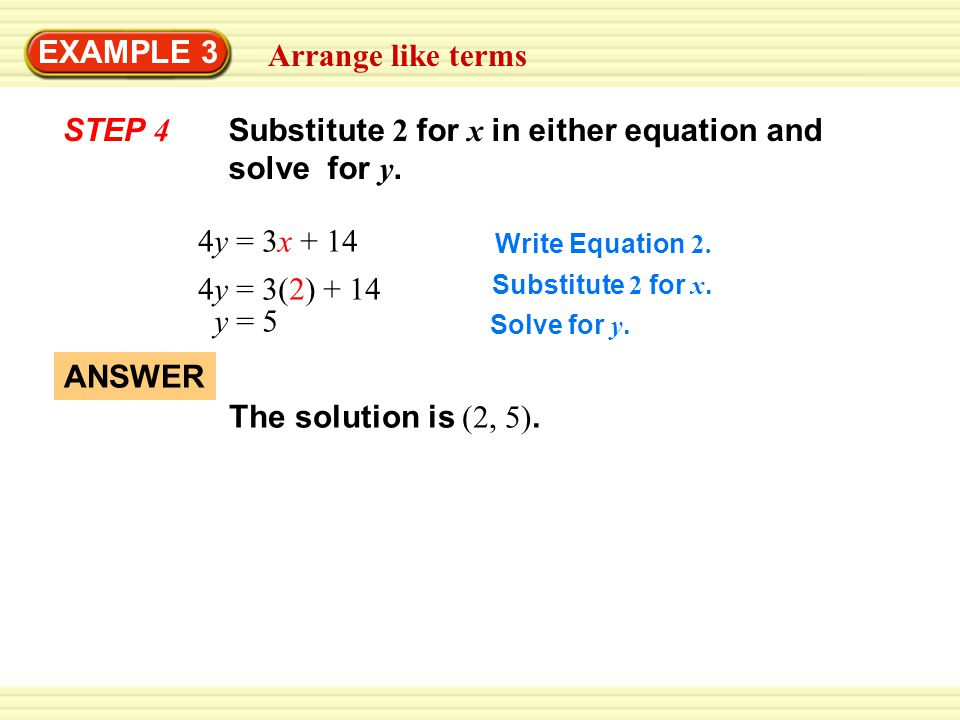 Arrange like terms EXAMPLE 3 4y = 3x + 14 Write Equation 2. 4y = 3(2) + 14 Substitute 2 for x. y = 5 Solve for y. ANSWER The solution is (2, 5). STEP