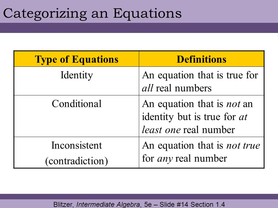 Blitzer, Intermediate Algebra, 5e – Slide #14 Section 1.4 Categorizing an Equations Type of EquationsDefinitions IdentityAn equation that is true for