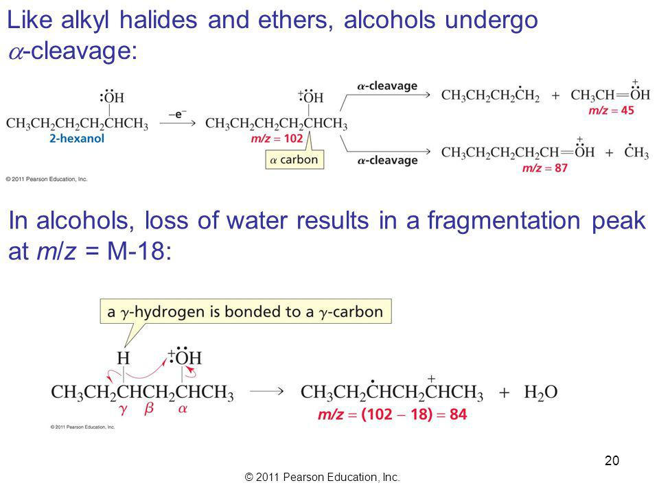 © 2011 Pearson Education, Inc. 19 Fragmentation Patterns of Alcohols Because they fragment, molecular ions obtained from alcohols usually are not obse