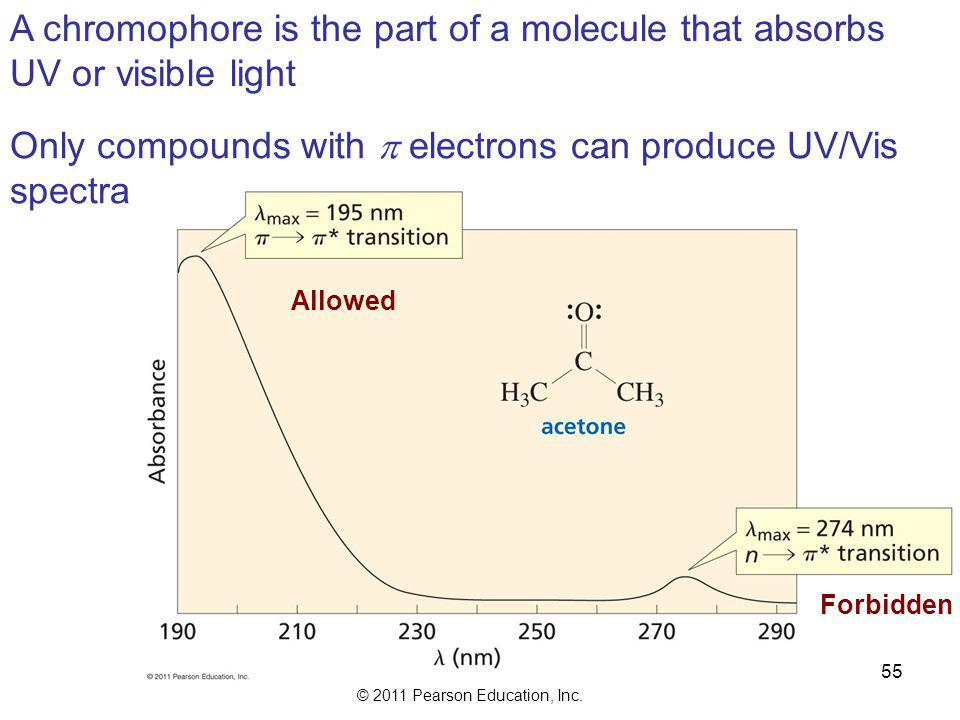 © 2011 Pearson Education, Inc. 54 UV and Vis light cause only two kinds of electronic transition: Only organic compounds with  electrons can produce
