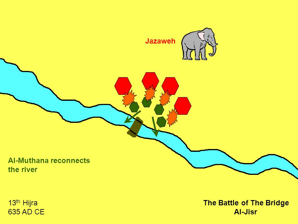 Jazaweh Al-Muthana reconnects the river 13 th Hijra 635 AD CE The Battle of The Bridge Al-Jisr