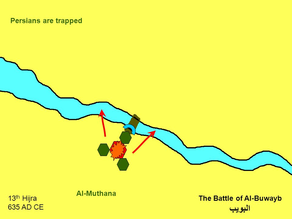 Al-Muthana 13 th Hijra 635 AD CE The Battle of Al-Buwayb البويب Persians are trapped