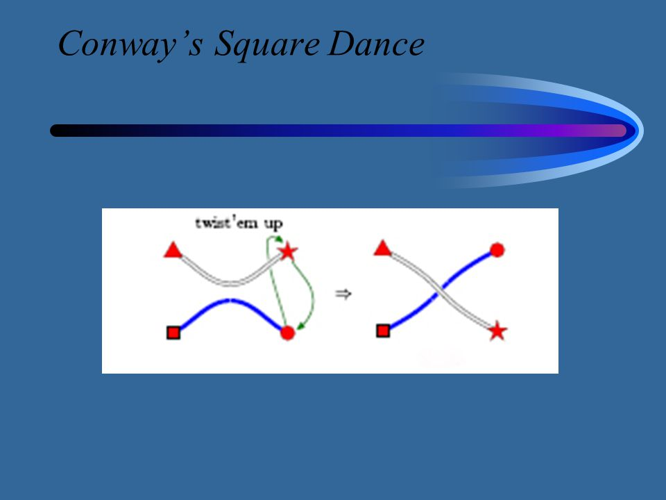 Conway's Square Dance