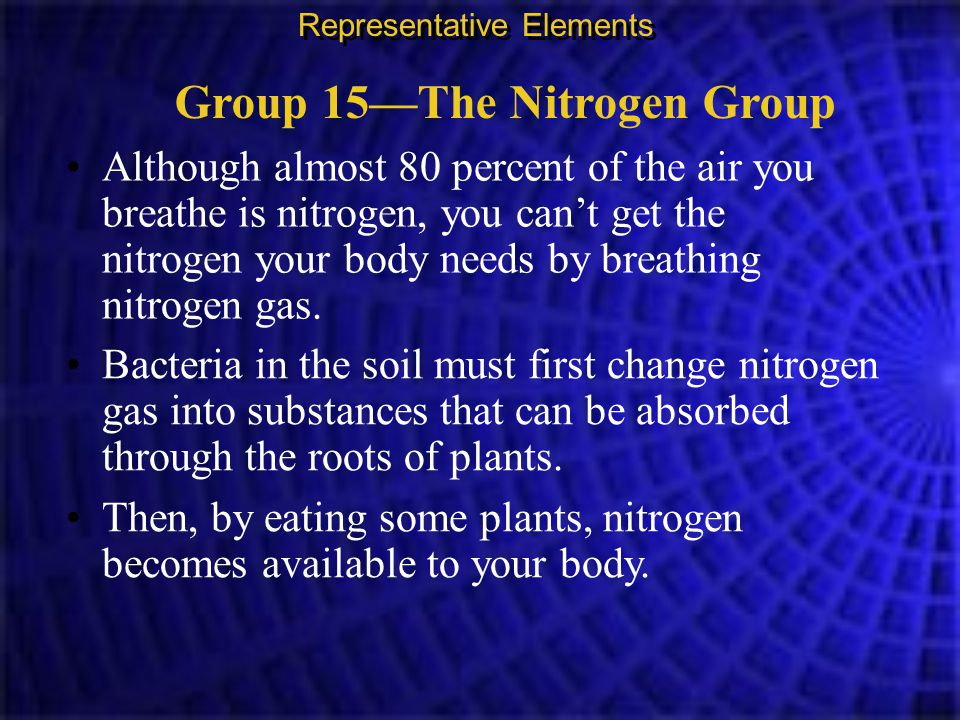 Group 15—The Nitrogen Group Although almost 80 percent of the air you breathe is nitrogen, you can't get the nitrogen your body needs by breathing nit