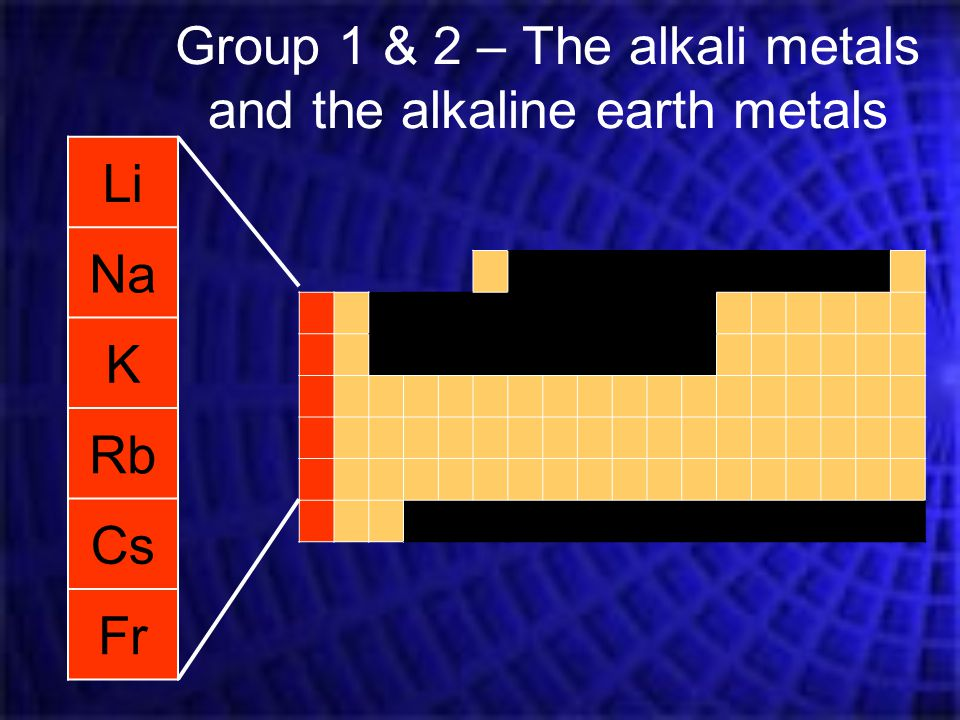 Section Check Answer Halogen means salt- former. All the halogens form salts with sodium (and other alkali metals).
