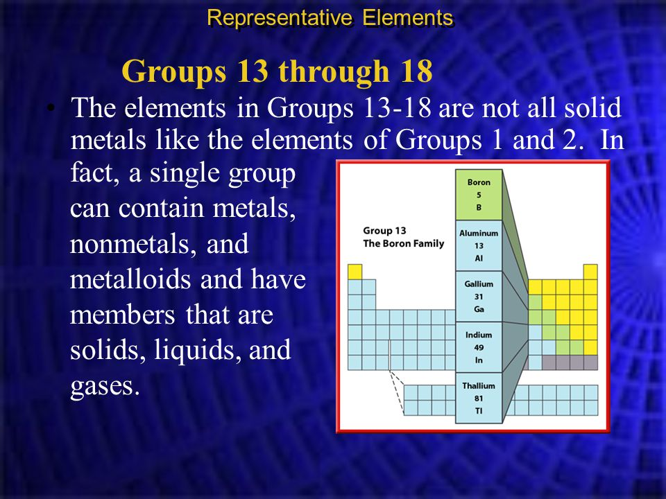 Group 17, the Halogens