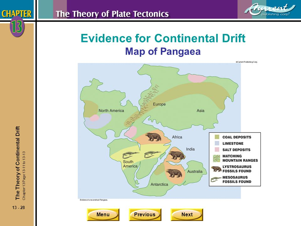 MenuPreviousNext 13 - 28 Evidence for Continental Drift Map of Pangaea The Theory of Continental Drift Chapter 13 Page 13-11 to 13-13