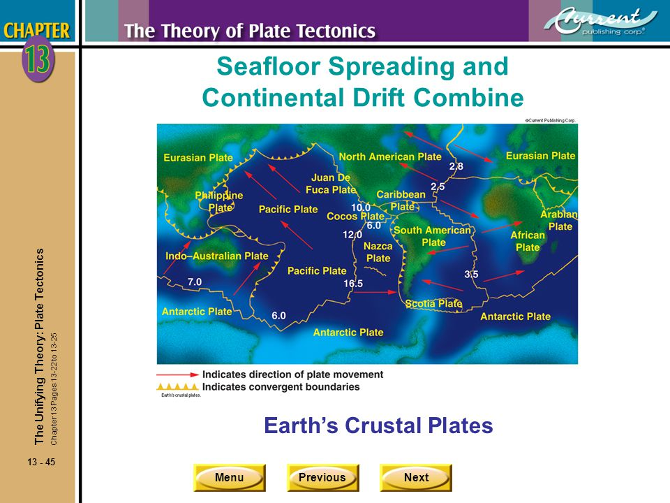 MenuPreviousNext 13 - 45 Seafloor Spreading and Continental Drift Combine Earth's Crustal Plates The Unifying Theory: Plate Tectonics Chapter 13 Pages