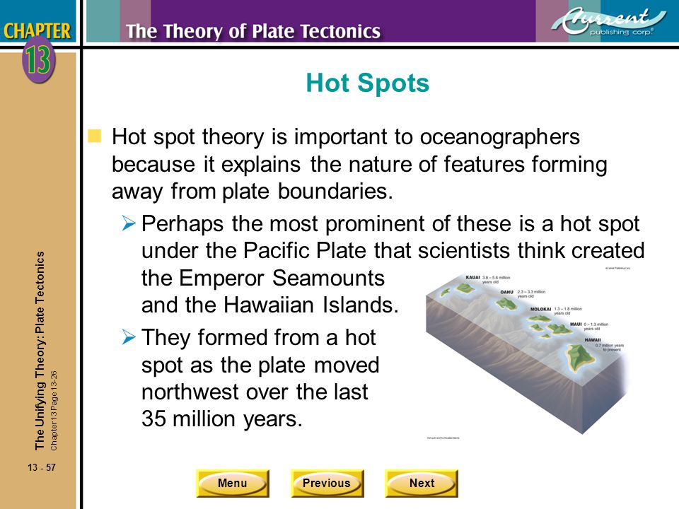 MenuPreviousNext 13 - 57 Hot Spots nHot spot theory is important to oceanographers because it explains the nature of features forming away from plate