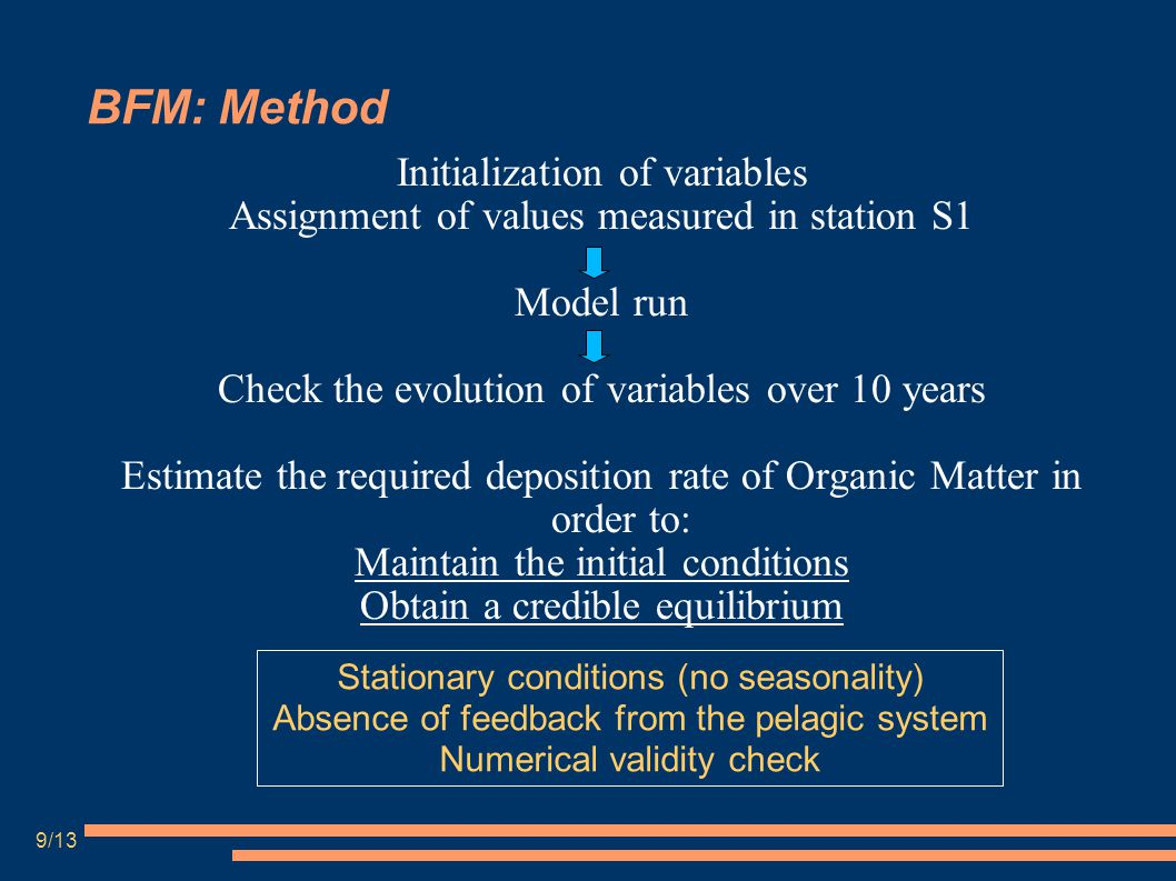 BFM: Method Initialization of variables Assignment of values measured in station S1 Model run Check the evolution of variables over 10 years Estimate the required deposition rate of Organic Matter in order to: Maintain the initial conditions Obtain a credible equilibrium Stationary conditions (no seasonality) Absence of feedback from the pelagic system Numerical validity check 9/13