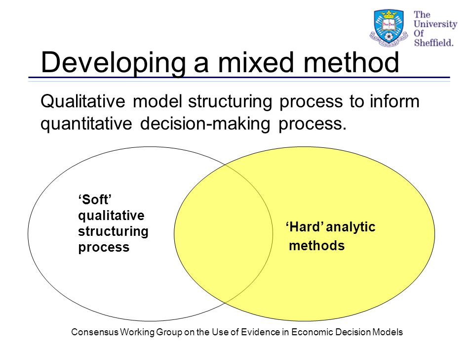 Consensus Working Group on the Use of Evidence in Economic Decision Models Developing a mixed method 'Soft' qualitative structuring process 'Hard' analytic methods Qualitative model structuring process to inform quantitative decision-making process.