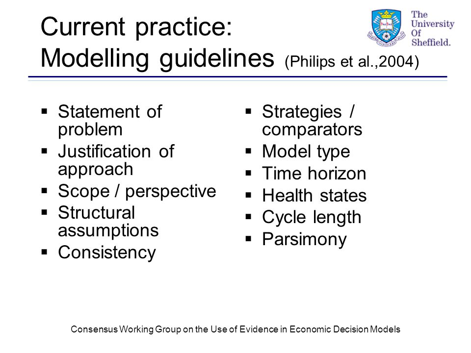 Consensus Working Group on the Use of Evidence in Economic Decision Models Current practice: Modelling guidelines (Philips et al.,2004)  Statement of problem  Justification of approach  Scope / perspective  Structural assumptions  Consistency  Strategies / comparators  Model type  Time horizon  Health states  Cycle length  Parsimony
