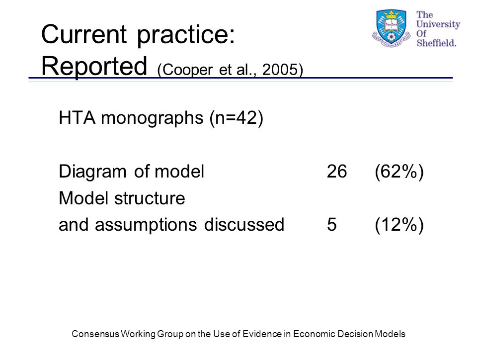 Consensus Working Group on the Use of Evidence in Economic Decision Models Current practice: Reported (Cooper et al., 2005) HTA monographs (n=42) Diagram of model26(62%) Model structure and assumptions discussed5(12%)