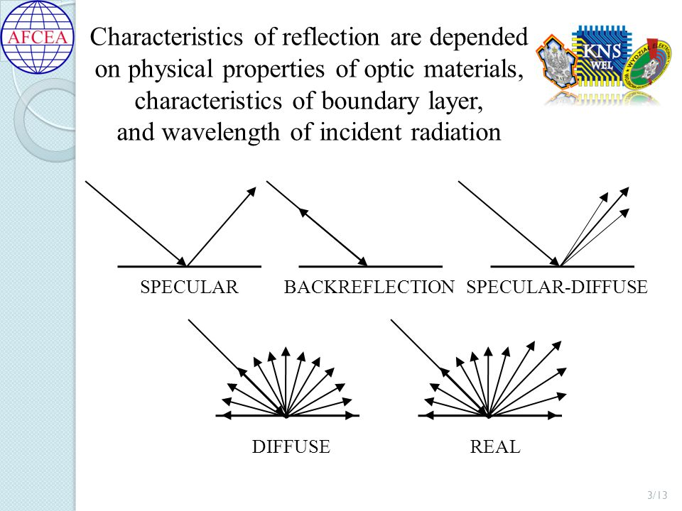 3/13 SPECULARBACKREFLECTION SPECULAR-DIFFUSE DIFFUSEREAL Characteristics of reflection are depended on physical properties of optic materials, characteristics of boundary layer, and wavelength of incident radiation