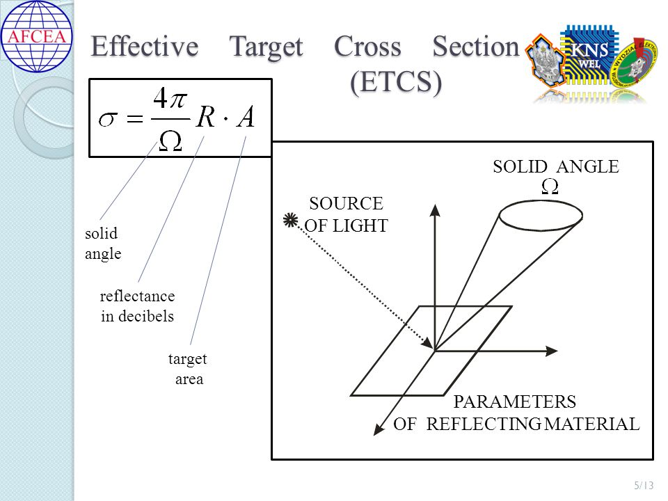 Effective Target Cross Section (ETCS) 5/13 SOLID ANGLE SOURCE OF LIGHT PARAMETERS OF REFLECTING MATERIAL reflectance in decibels target area solid angle