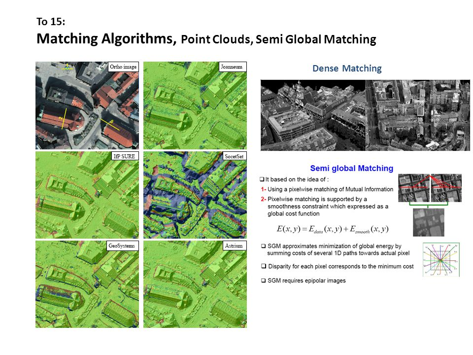 To 15: Matching Algorithms, Point Clouds, Semi Global Matching Dense Matching