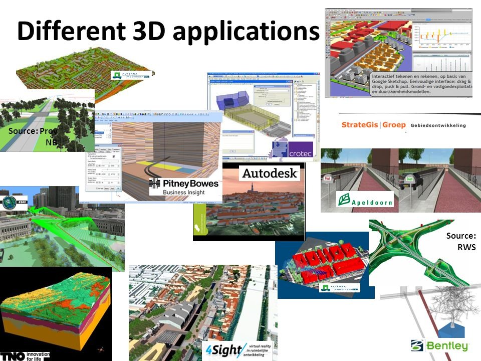 Different 3D applications Source: Prov NB Source: RWS