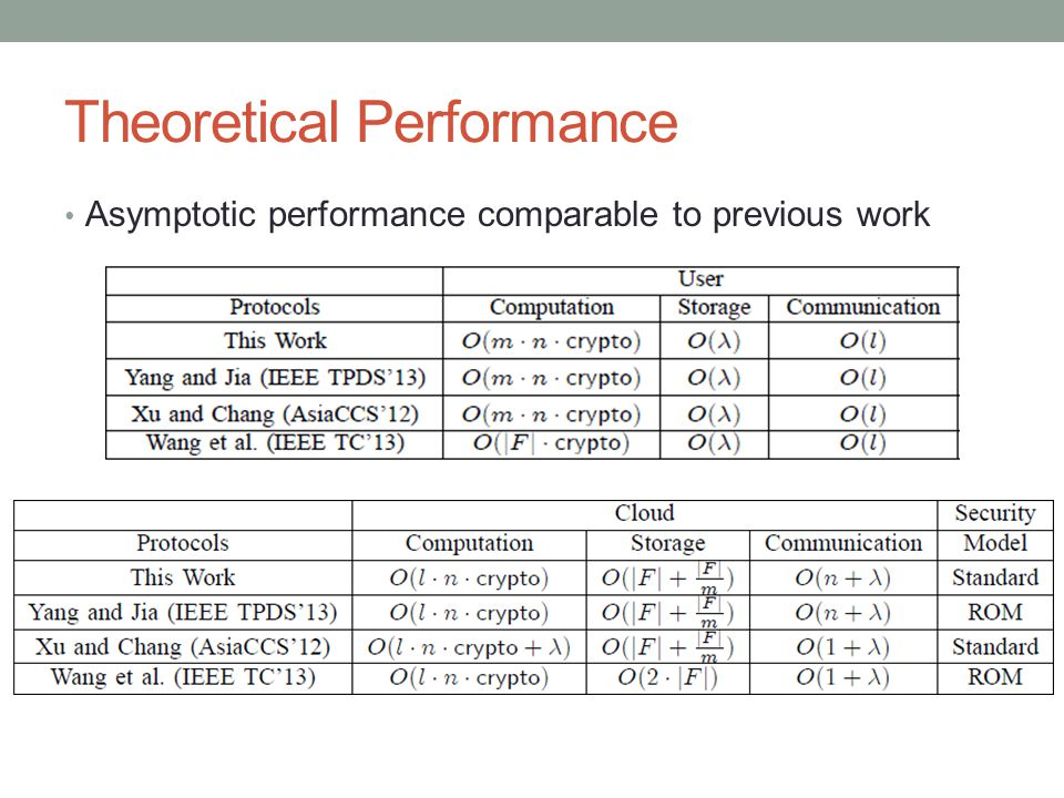 Theoretical Performance Asymptotic performance comparable to previous work