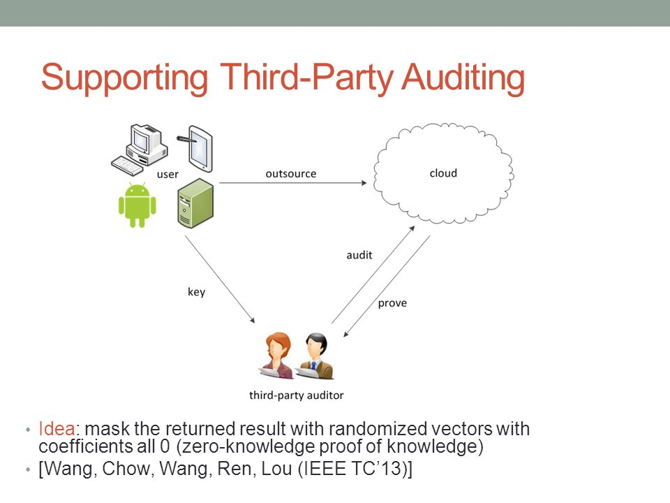 Supporting Third-Party Auditing Idea: mask the returned result with randomized vectors with coefficients all 0 (zero-knowledge proof of knowledge) [Wang, Chow, Wang, Ren, Lou (IEEE TC'13)]