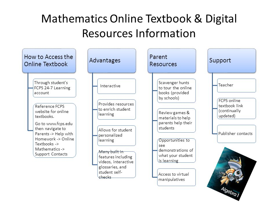 Mathematics Online Textbook & Digital Resources Information How to Access the Online Textbook Through student's FCPS 24-7 Learning account Reference F