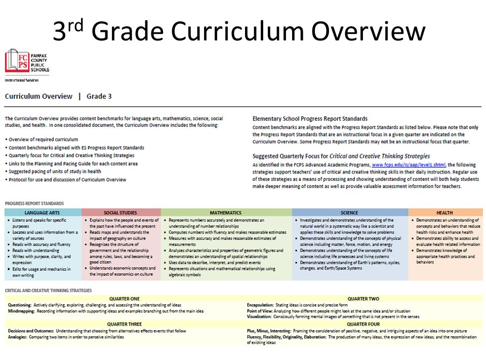 3 rd Grade Curriculum Overview