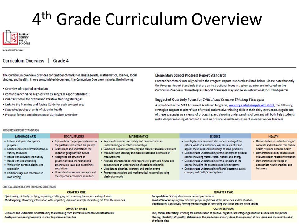 4 th Grade Curriculum Overview