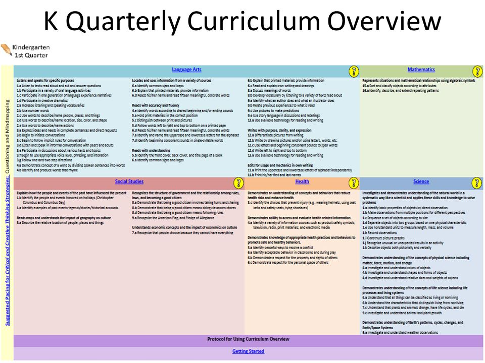 K Quarterly Curriculum Overview