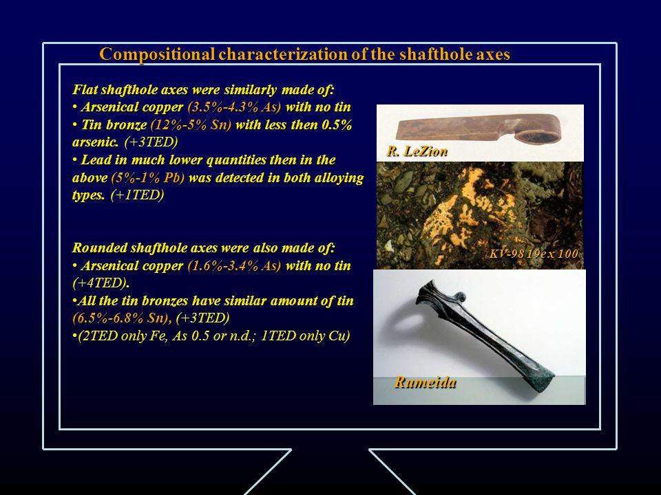 Compositional characterization of the shafthole axes Flat shafthole axes were similarly made of: Arsenical copper (3.5%-4.3% As) with no tin Arsenical copper (3.5%-4.3% As) with no tin Tin bronze (12%-5% Sn) with less then 0.5% arsenic.