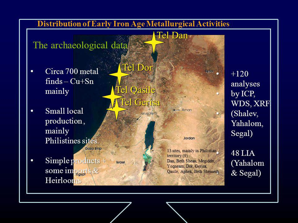 Tel Dor Tel Dan Tel Gerisa Tel Qasile Distribution of Early Iron Age Metallurgical Activities The archaeological data Circa 700 metal finds – Cu+Sn mainly Circa 700 metal finds – Cu+Sn mainly Small local production, mainly Small local production, mainly Philistines sites.