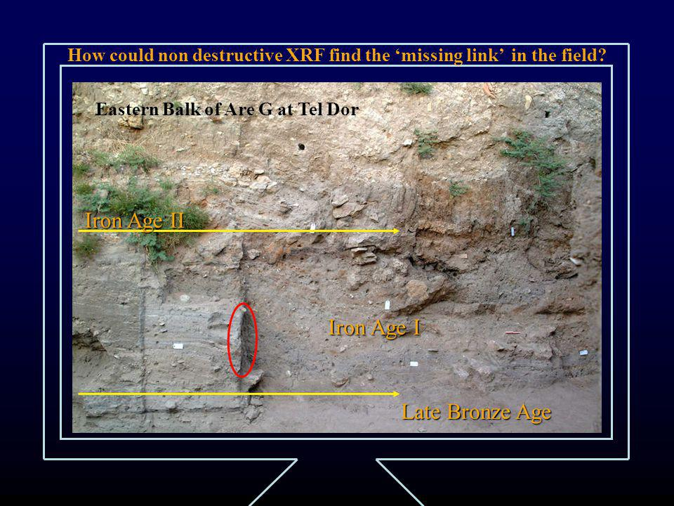 How could non destructive XRF find the 'missing link' in the field.