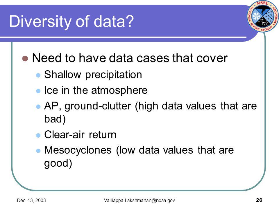 Dec. 13, 2003Valliappa.Lakshmanan@noaa.gov26 Diversity of data.