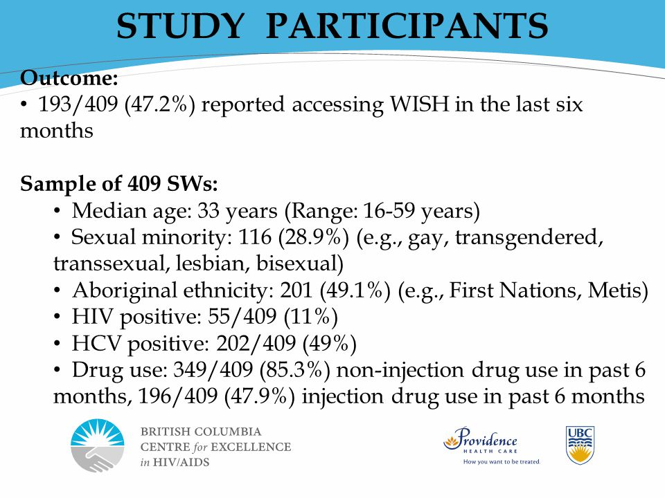 Page 11 UNIVARIATE RESULTSSTUDY PARTICIPANTS Outcome: 193/409 (47.2%) reported accessing WISH in the last six months Sample of 409 SWs: Median age: 33 years (Range: 16-59 years) Sexual minority: 116 (28.9%) (e.g., gay, transgendered, transsexual, lesbian, bisexual) Aboriginal ethnicity: 201 (49.1%) (e.g., First Nations, Metis) HIV positive: 55/409 (11%) HCV positive: 202/409 (49%) Drug use: 349/409 (85.3%) non-injection drug use in past 6 months, 196/409 (47.9%) injection drug use in past 6 months