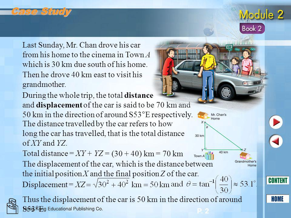 P. 2 Last Sunday, Mr. Chan drove his car from his home to the cinema in Town A which is 30 km due south of his home. Case Study Then he drove 40 km ea