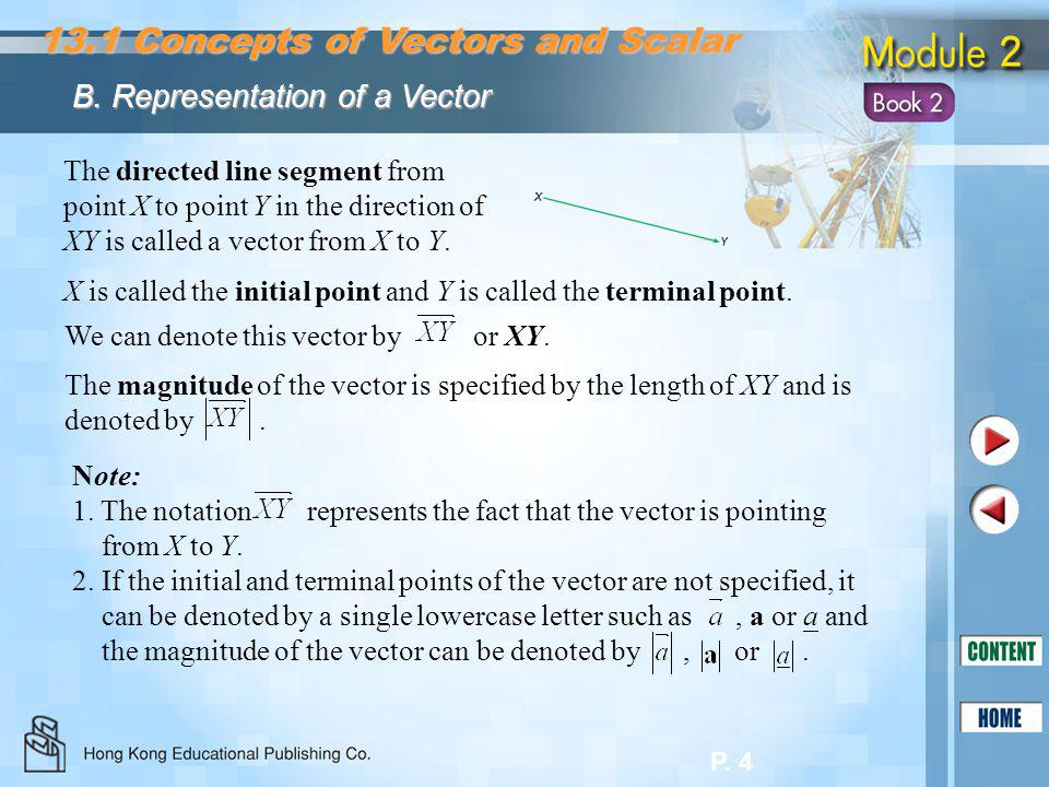 P. 4 The directed line segment from point X to point Y in the direction of XY is called a vector from X to Y. X is called the initial point and Y is c