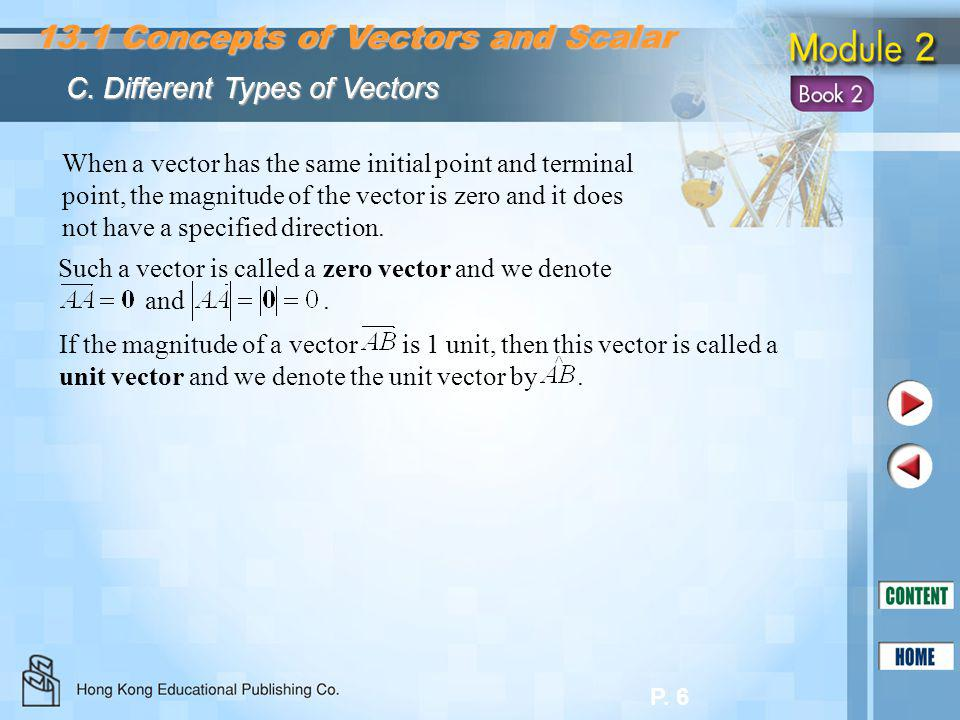 P. 6 C. Different Types of Vectors When a vector has the same initial point and terminal point, the magnitude of the vector is zero and it does not ha