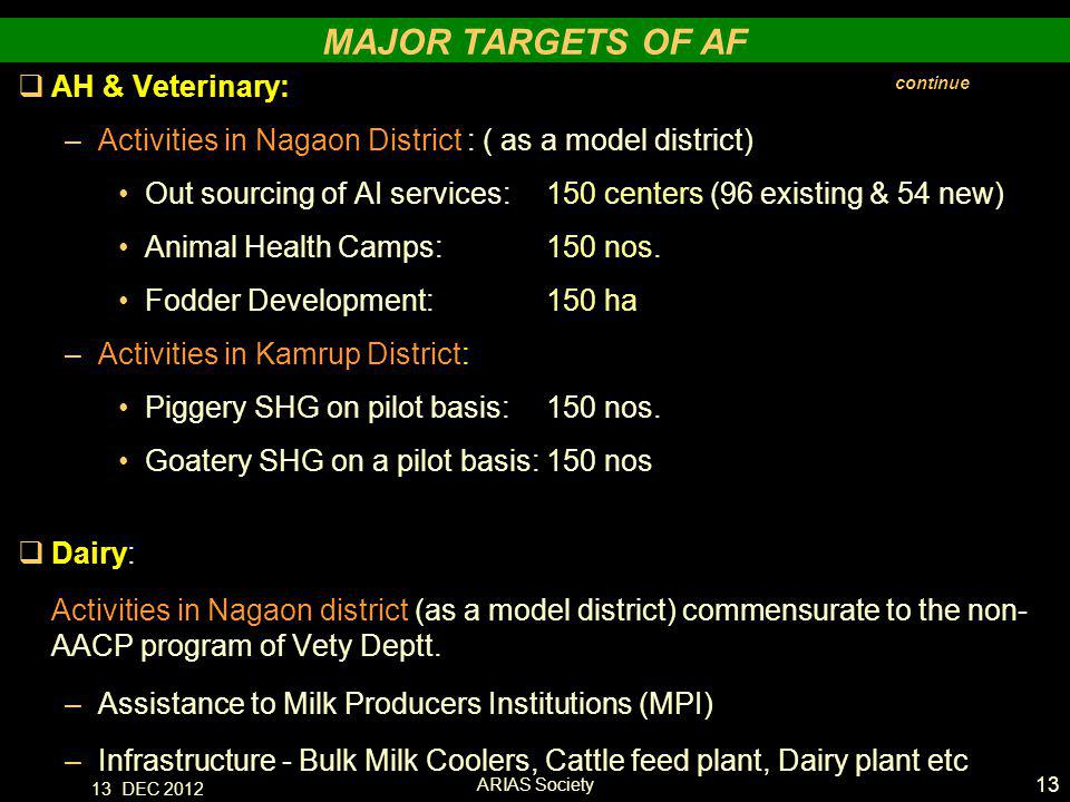 13 DEC 2012 MAJOR TARGETS OF AF  AH & Veterinary: –Activities in Nagaon District : ( as a model district) Out sourcing of AI services:150 centers (96 existing & 54 new) Animal Health Camps: 150 nos.