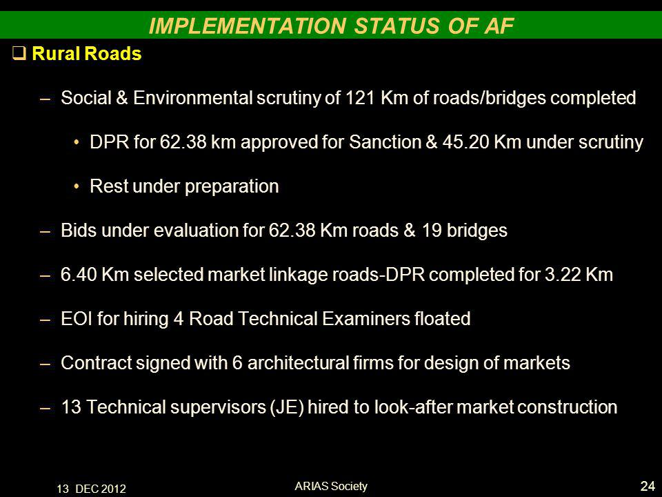 13 DEC 2012 IMPLEMENTATION STATUS OF AF  Rural Roads –Social & Environmental scrutiny of 121 Km of roads/bridges completed DPR for 62.38 km approved for Sanction & 45.20 Km under scrutiny Rest under preparation –Bids under evaluation for 62.38 Km roads & 19 bridges –6.40 Km selected market linkage roads-DPR completed for 3.22 Km –EOI for hiring 4 Road Technical Examiners floated –Contract signed with 6 architectural firms for design of markets –13 Technical supervisors (JE) hired to look-after market construction 24 ARIAS Society