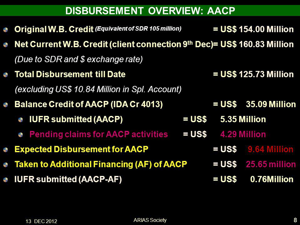 13 DEC 2012 DISBURSEMENT OVERVIEW: AACP Original W.B.