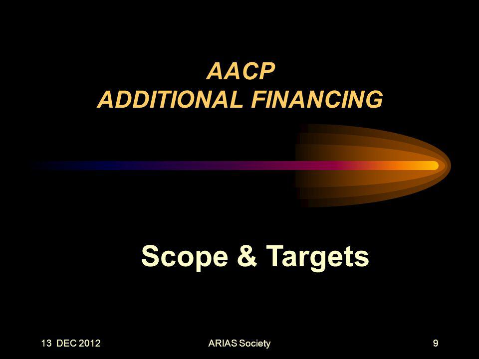 13 DEC 2012 AACP ADDITIONAL FINANCING Scope & Targets 9ARIAS Society
